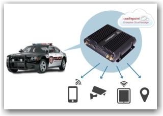 police-car-diagram