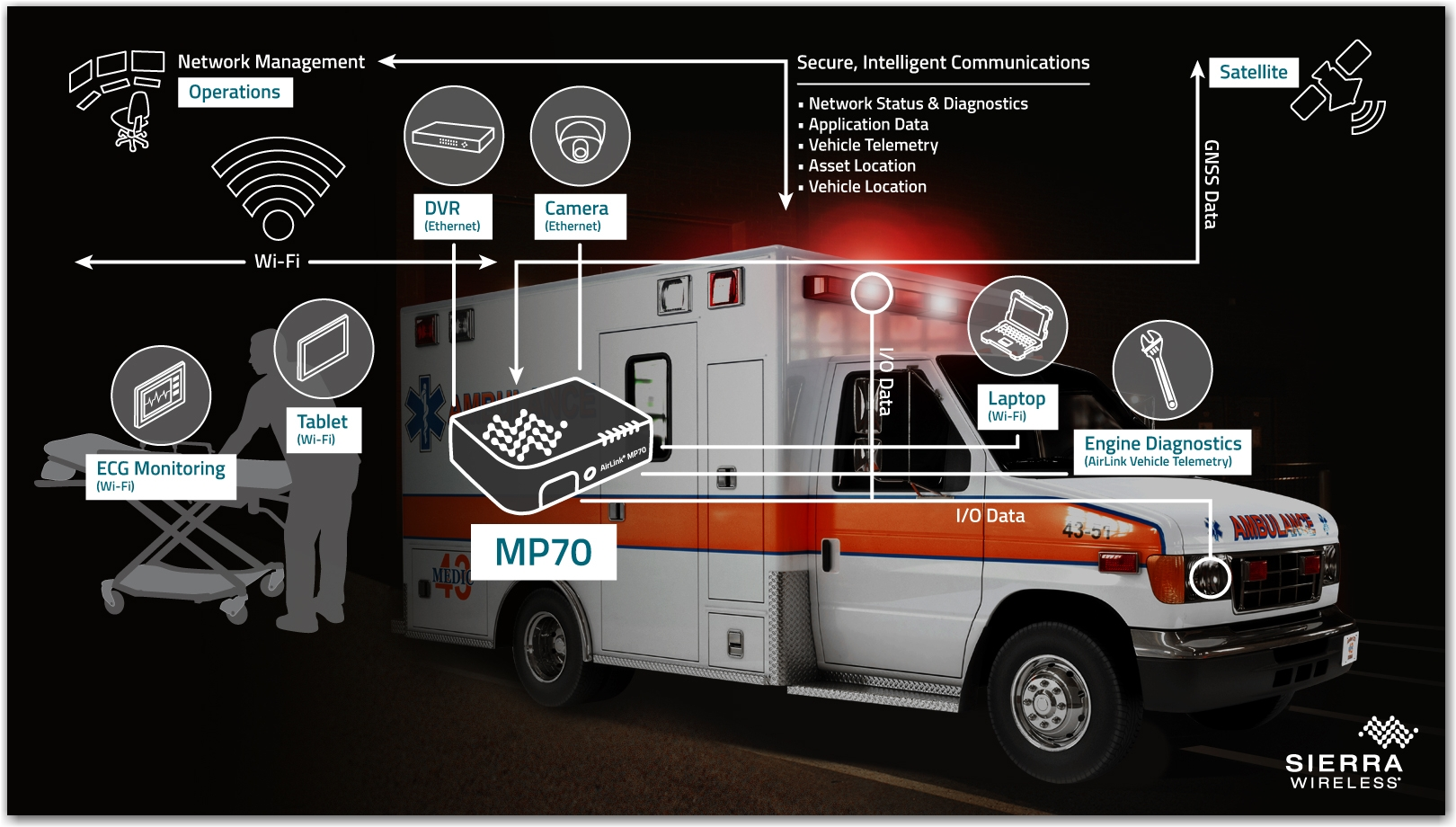 MP70-VUC-Diagram-Ambulance-FINAL